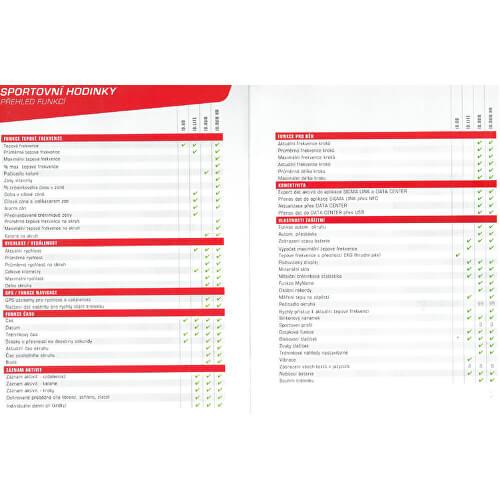 Sporttester PC 15.11 Black/Gray