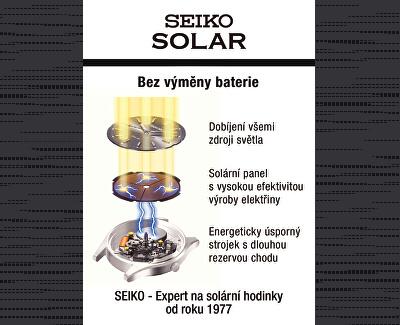 Solar SSC503P1