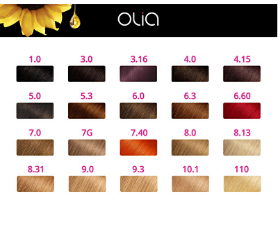 Permanentná olejová farba na vlasy bez amoniaku Olia