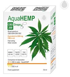AquaHEMP DROPS broad spectrum - 50 ml