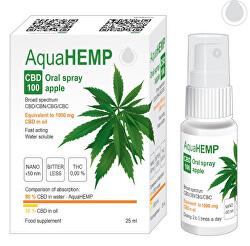 AquaHEMP spray APPLE broad spectrum