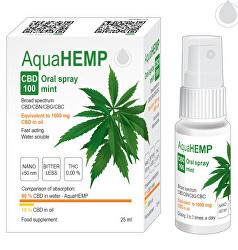 AquaHEMP spray MINT broad spectrum