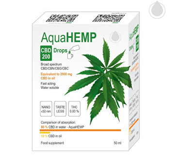 AquaHEMP DROPS broad spectrum - 50 ml